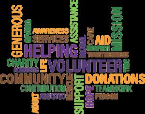 fundraiser word map