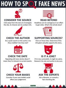 poster how to spot fake news