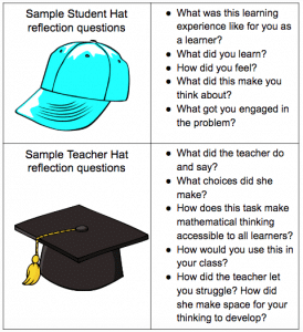 Image of Teacher Hat/Student Hat