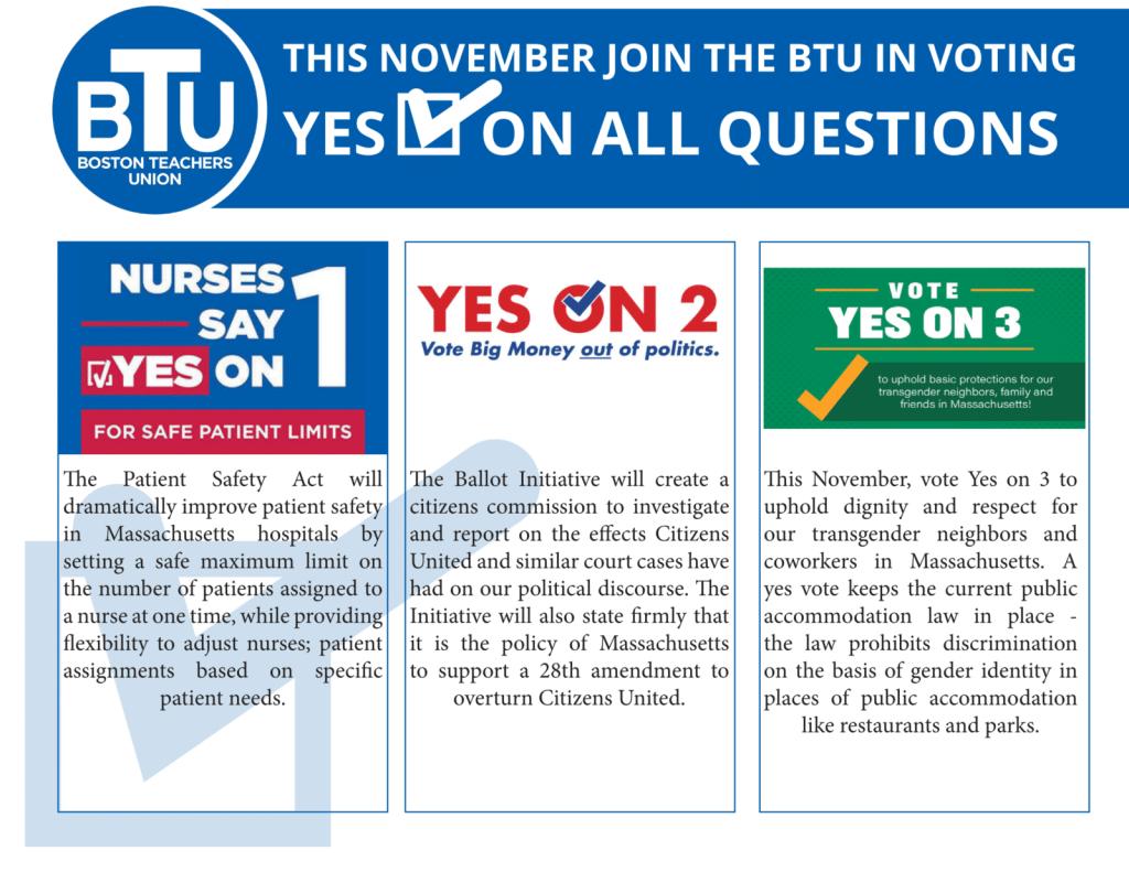 BTU Ballot Questions Visual 2018