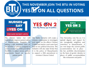 BTU Ballot Questions Visual 2018